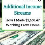 extra income ideas